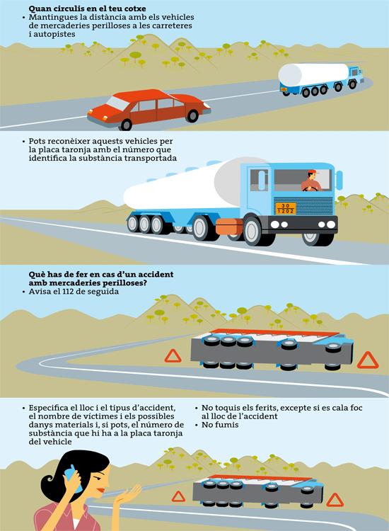 Què fer en cas d'accident amb mercaderies perilloses